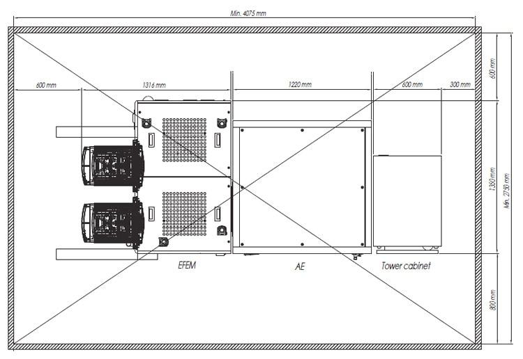 Park NX-3DM 300mm installation layout