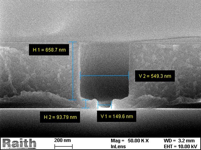 150 nm gate in PMMA (bi-layer)