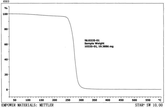 QPAC® 25 - Poly (Ethylene Carbonate)