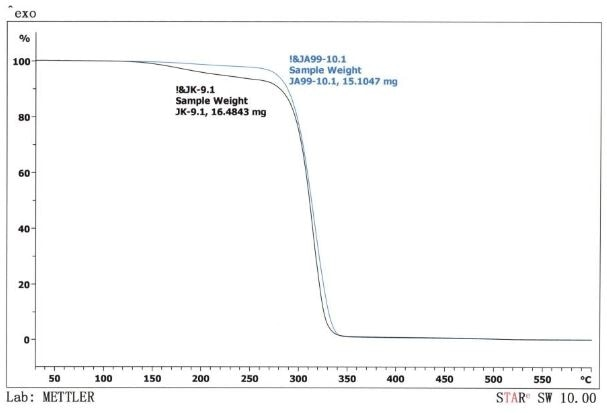 QPAC® 130 - Poly (Cyclohexene Carbonate)