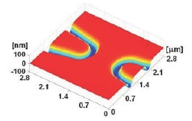 AFM image of a quantum point contact showing isolation benches.