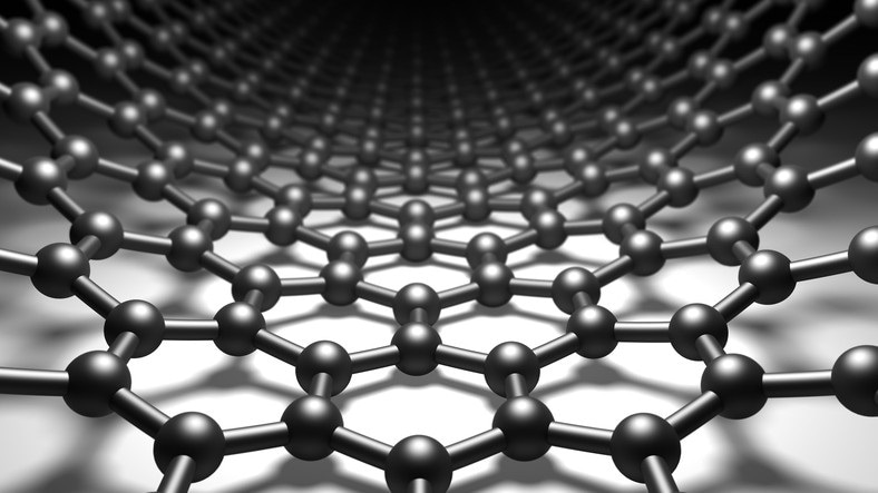 The molecular structure of a graphene sheet