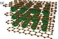 A representation of aligned carbon nanotubes in between graphene sheets