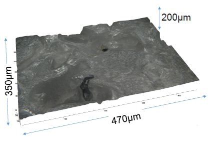 Poly-urethane surface for CMP