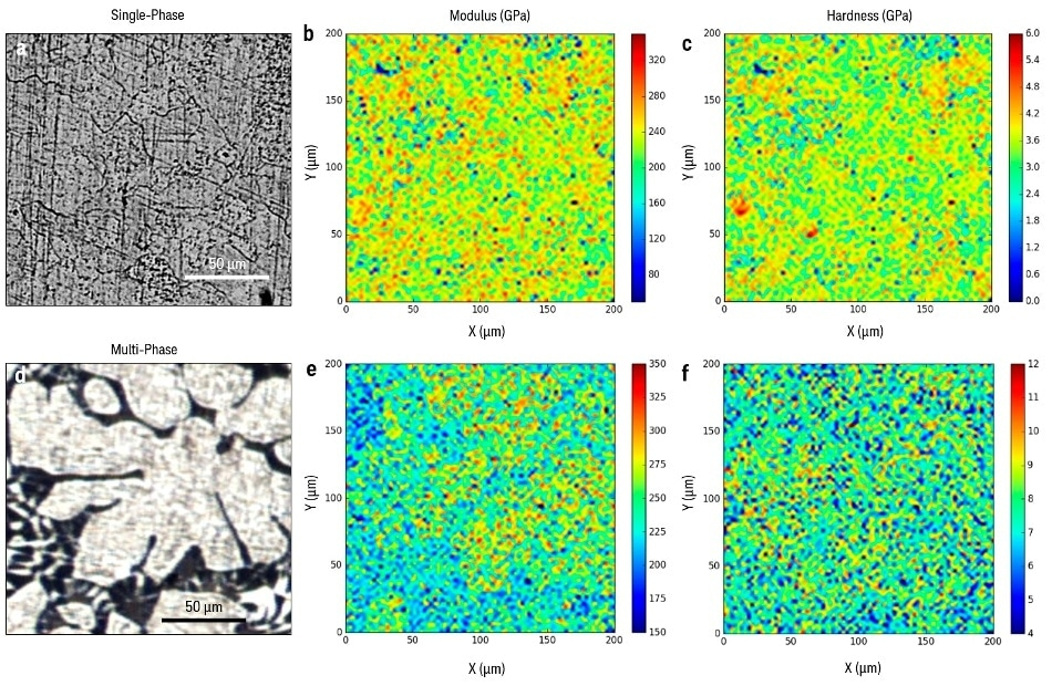 Mapping of high-resolution mechanical properties