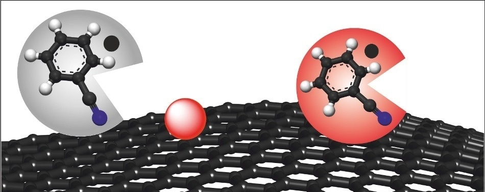 FAU Chemists Successfully Produce Defect-Free Graphene for the First Time