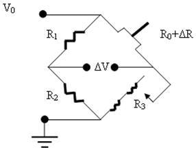 The Wheatstone Bridge Circuit used for the piezoresistive microcantilever.