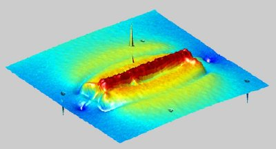 Stress map of a 20 µm long wedge indentation in silicon: Red indicates regions of compressive stress, blue tensile stress. Knowledge of the complicated stress field is critical for determining the reliability of microelectromechanical systems devices. See Ref. 2 for more details.