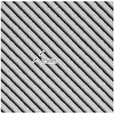Isometric view of grating of 25 nm lines spaced by 100 nm, directly patterned using a 10 pA ion beam.