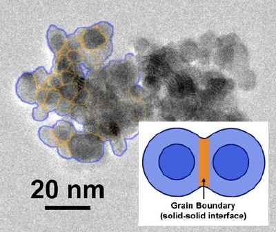 ZrO2 nanoparticles partially sintered showing grain boundary formation.