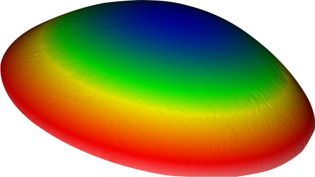 Lens pattern fidelity measurement