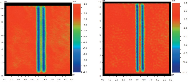 350nm linewidth measurements taken with Standard PSI (left) with little feature separation and AcuityXR PSI (right), showing high levels of feature differentiation.  AnchorCase 2: Feature Separation Capability
