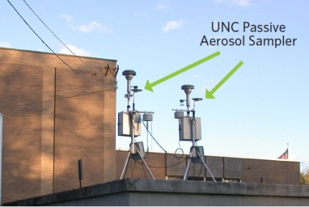 Photograph and schematic view of the UNC passive aerosol sampler