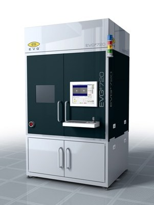 EVG® 720 Automated UV-NIL system.