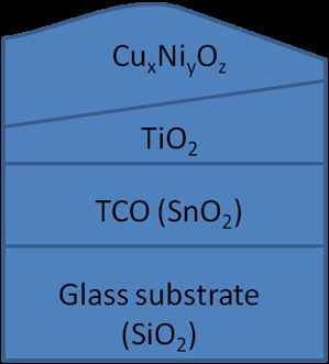 The layer structure of the all-oxide solar cell stack