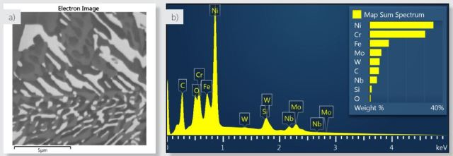 a) Electron image of the area analysed. b) spectrum of the area analysed from the sum of all X-ray data collected during X-ray SmartMap acquisition.