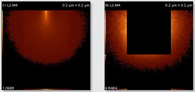 Monte Carlo simulations calculated using NIST Monte for a 100 nm square-shaped chromium carbide precipitate in a nickel/chromium/iron matrix, where a 5 kV electron beam is analysing the centre of the precipitate. a) region from which Cr L X-rays are emitted. b) region from which Ni L X-rays are emitted. No NiL X-rays are emitted from the chromium carbide because nickel is only present in the matrix for this simulation.