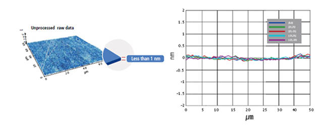 The XY scanner consists of symmetrical 2-dimensional flexure and high-force piezoelectric stacks provides high orthogonal movement with minimal out-of-plane motion, typically less than 1nm, as well as high responsiveness essential for precise sample scanning in the nanometer scale.