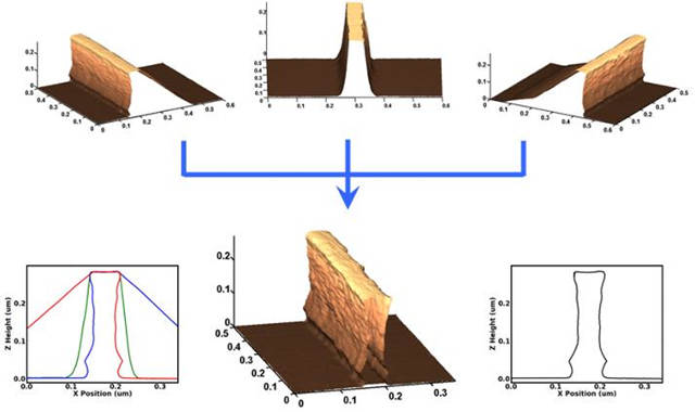Imaging sidewall roughness with Park 3D AFM.