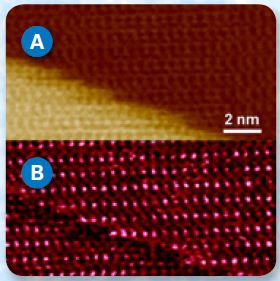 Height (A) and stiffness (B) maps of calcite. This unique atomic scale nanomechanical information reveals increased contact stiffness for alternate rows of atoms.