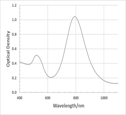 Gold Gemini nanorods, CTAB-free (wavelength 800nm)