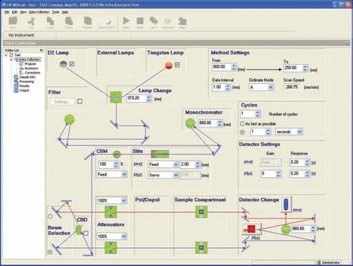 UV WinLab™ software setup.