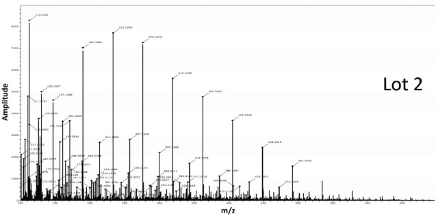 Two different lots of BPEI-lipoic acid-Au nanomaterials were analyzed by DSA-TOF (2 μg of each sample). Lot 2 showed the entire mass spectral profile of BPEI polymer, unlike Lot 1, suggesting it was successfully modified by BPEI