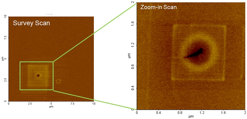 The AFM imaging shows the residual damage left during the SEM imaging.