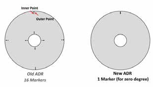 The schematic shows the sample alignment process in the first (left) versus the new (right) generation of Park ADR-AFM. In the latest Park ADR-AFM only one marker is needed to indicate zero-degree location of hard disk media samples.