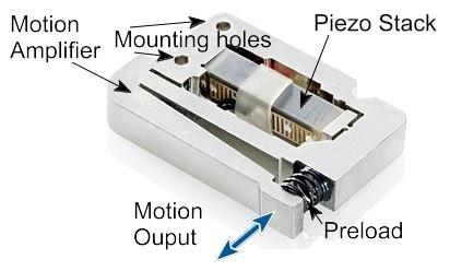 P-604 low-cost piezo flexure OEM actuator (Image: PI)