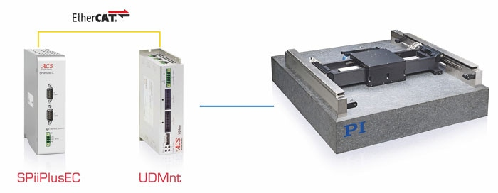 Ether Cat-based modular motion controllers provide the brain power to run multi-axis systems with focus on maximum throughput in industrial nanopositioning applications. (Image: PI / ACS)