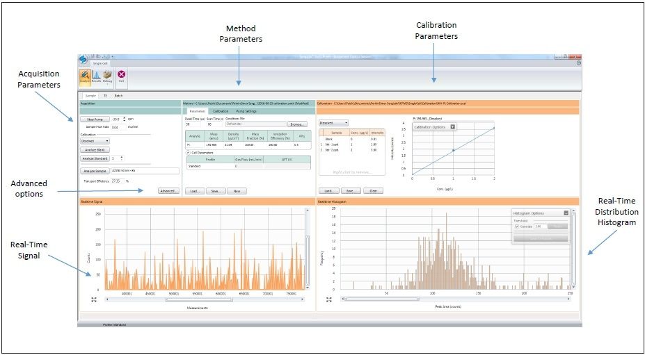 Syngistix Single Cell Application Software Module.