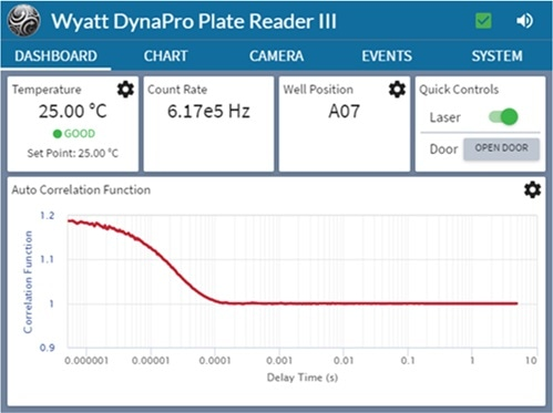 Front panel display on the DynaPro Plate Reader III.