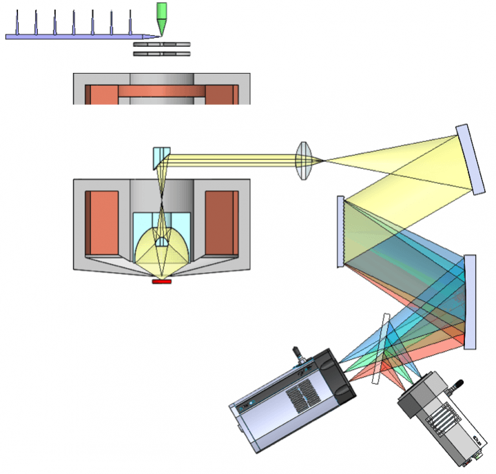 CL systems