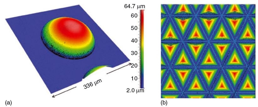 CSI measurements of objects having steep slopes. (a) Microlens. (b) Array of pyramidal structures in a light diffuser.