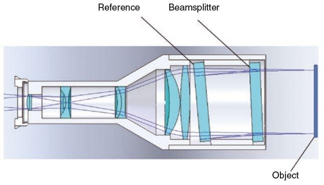 Wide field of view (60 mm diagonal) 3D metrology microscope objective. [56]