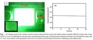 CNTs Field Emission
