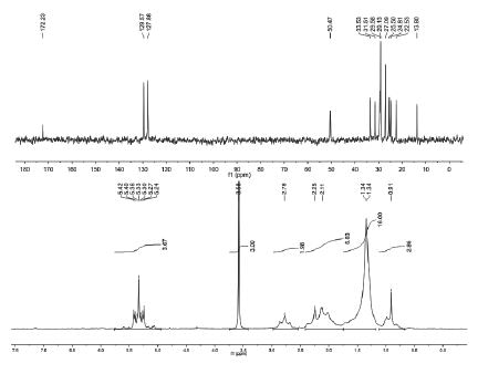 50 wt. % methyl linoleate in CDCl3. Lower spectrum is single scan 1H spectrum and upper scan is 1 minute 13C spectrum.