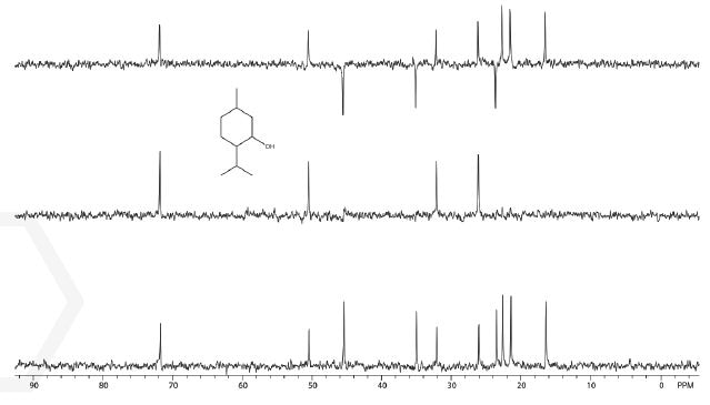DEPT multiplicity spectrum of 30% menthol. Total experiment time 6 minutes