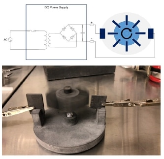 This photo shows a spinning 3D printed electrostatic motor. The rotor blades and the electrodes were made of processed conductive PA12 with reduced GO, while the base was printed using pure PA12.
