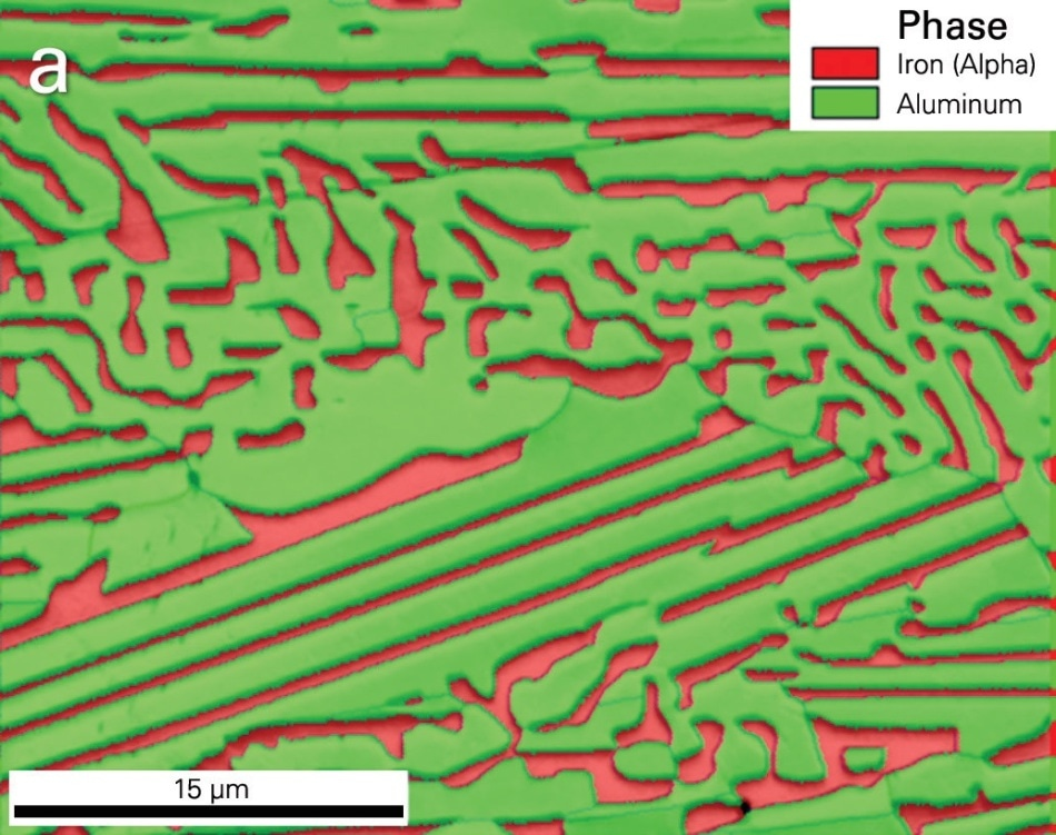 EBSD analysis of a portion of the HEA sample: (a) phase map showing the BCC phase in red and the FCC phase in green, and (b) inverse pole figure map showing the orientations within each grain (since both phases are cubic, only one pole map is needed).