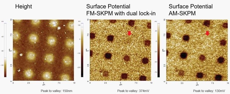 10 x 10 μm image of polymer patterned array. Topography image (left), FM-KPFM image (center), and AM-KPFM image (right).