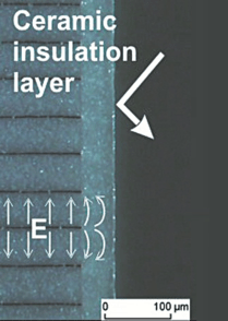 The ceramic insulation layer protects the active layers inside the piezo actuator from moisture.