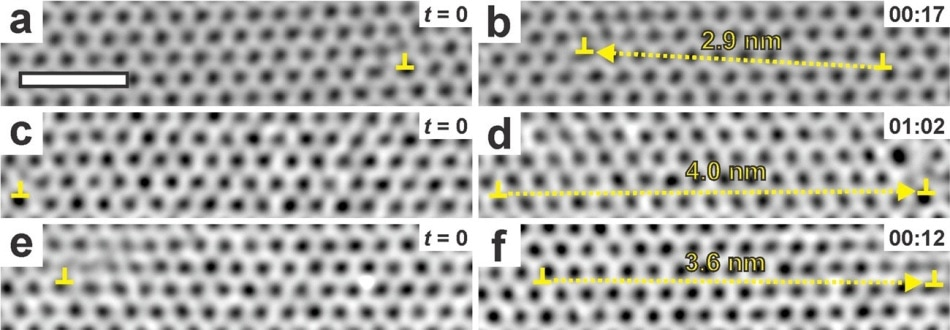 HRTEM images of the long-distance glide steps of a dislocation and (a, b) at 500 ºC with a time interval of 17 seconds (jump distance is 2.9 nm); (c – f) at 800 ºC, where the time interval is 62 and 12 seconds (jump distance is 4.0 and 3.6 nm, respectively). The scale bar in panel (a) is 1 nm.