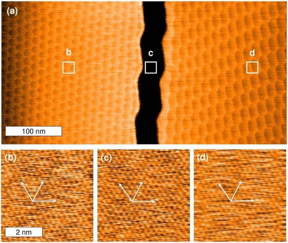 Engineering strain in epitaxial graphene