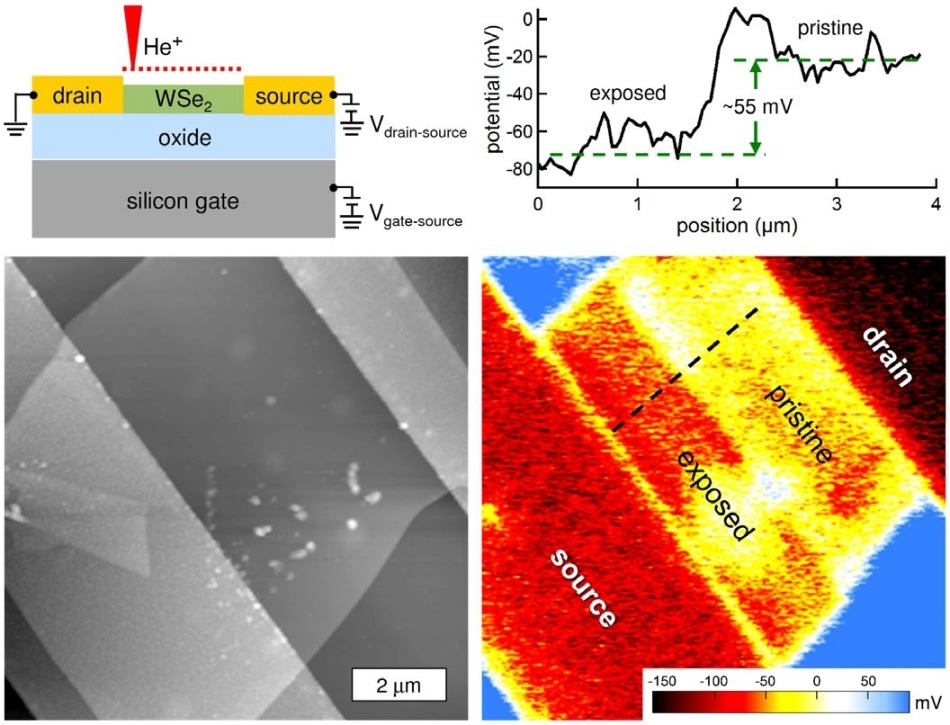 Tuning electrical properties of tungsten diselenide (WSe2)