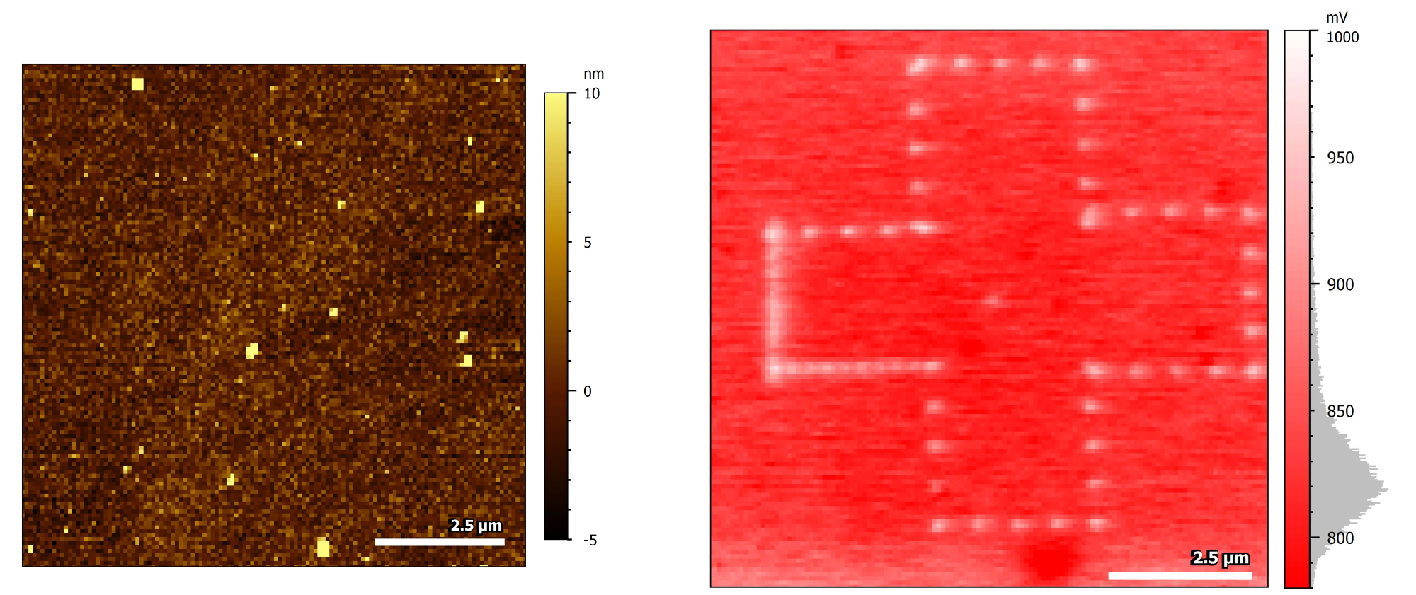 KPFM of locally deposited charges on an insulating oxide surface. The left image shows the surface topography while the right image is the KPFM image.