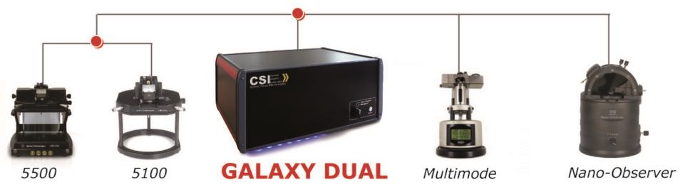 The Galaxy Dual Controller for AFM