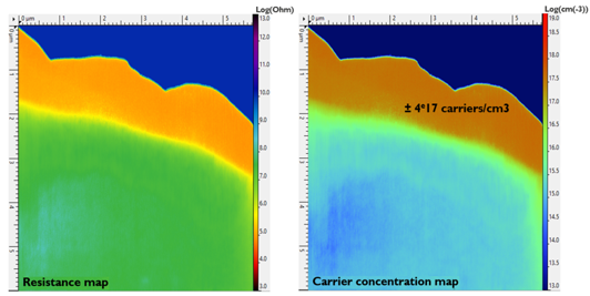 SSRM resistance and carrier concentration maps of an n-type doped silicon layer in a solar cell sample.