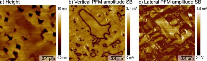 Results of a simultaneous vertical and lateral DFRT PFM measurement on a BFO sample. a) Sample topography in the height channel. b), c) Vertical and lateral PFM amplitude, respectively. Both were measured on the second sideband (SB) at f1+f1m and f2+f2m with an amplitude of 1 V. The vertical PFM amplitude resembled previous results by imaging the position of the domain walls with minimal topographic crosstalk. The lateral PFM amplitude resolved characteristic periodic ferroelastic domains